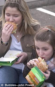 Teenage girls eating