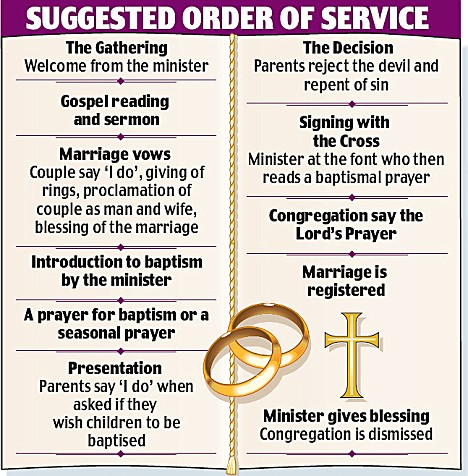 Suggested order of service graphic
