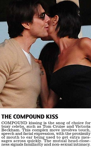 The compound kiss