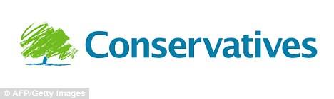 Conservative Party's new logo