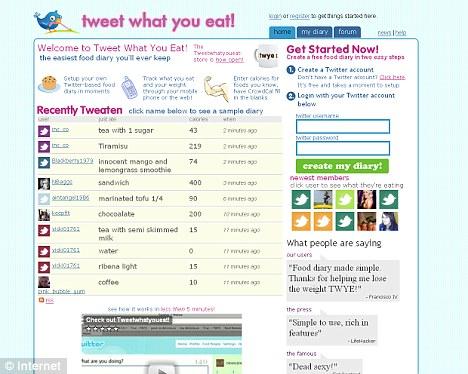 Tweet what you eat