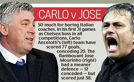 Carlo v Jose