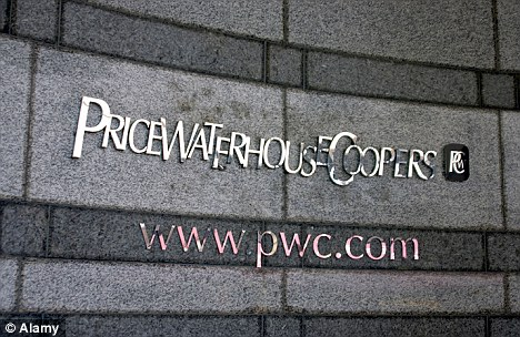 Price Waterhouse Coopers, London