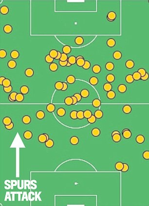 Real deal: The influential Van der Vaart was all over the pitch for Spurs