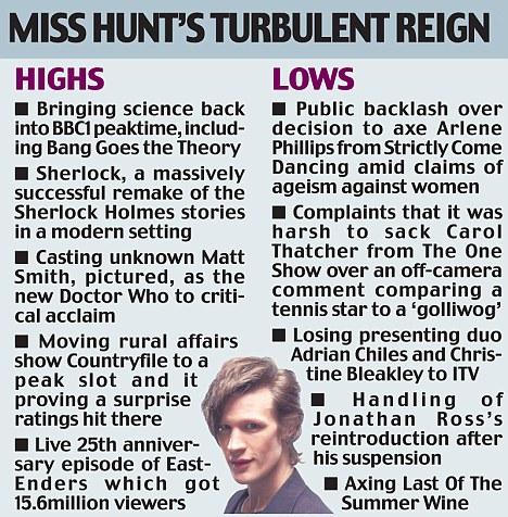 miss hunts turbulent reign.jpg