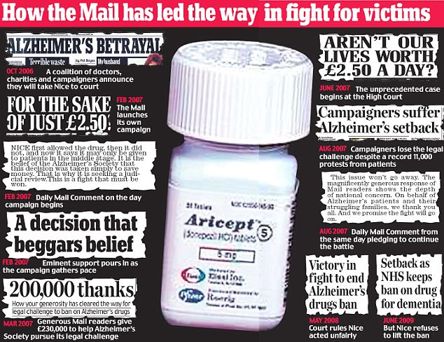 How the Mail has led the way in fight for victims