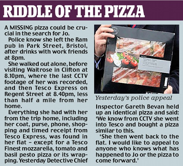 Pizza riddle