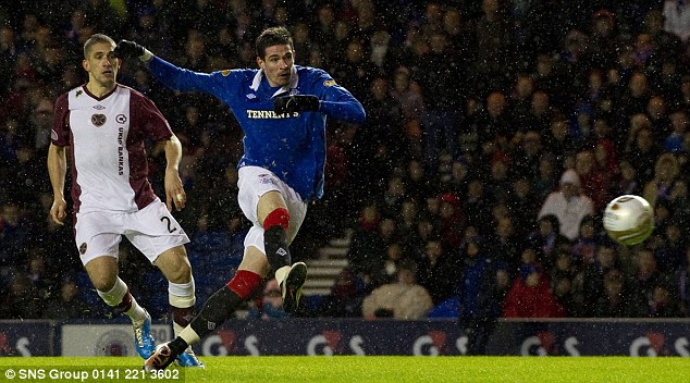 On target: Lafferty scored the only goal of the game as Rangers closed the gap on rivals Celtic