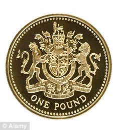 A one pound coin £1