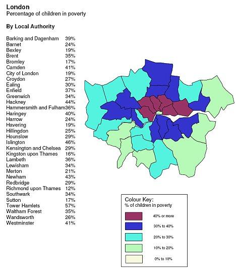 london child poverty