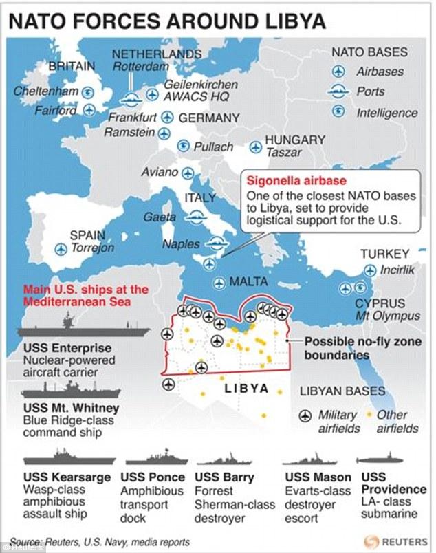 Libya Nato forces graphic