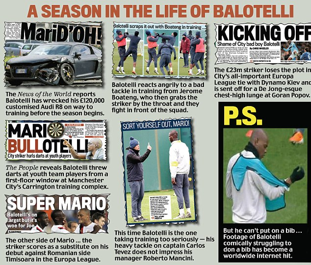 A season in the life of Mario Balotelli