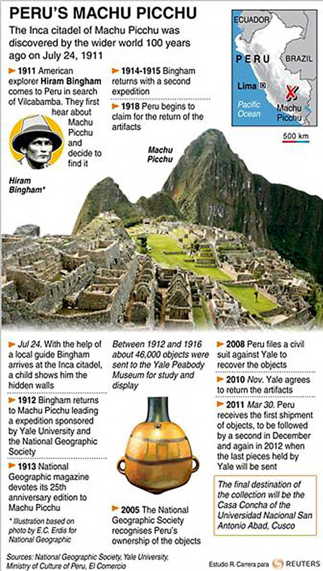 Timeline: The detailed discovery of Machu Picchu
