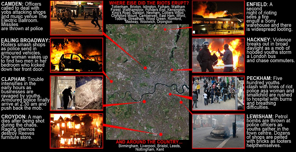 Rioting erupts across London