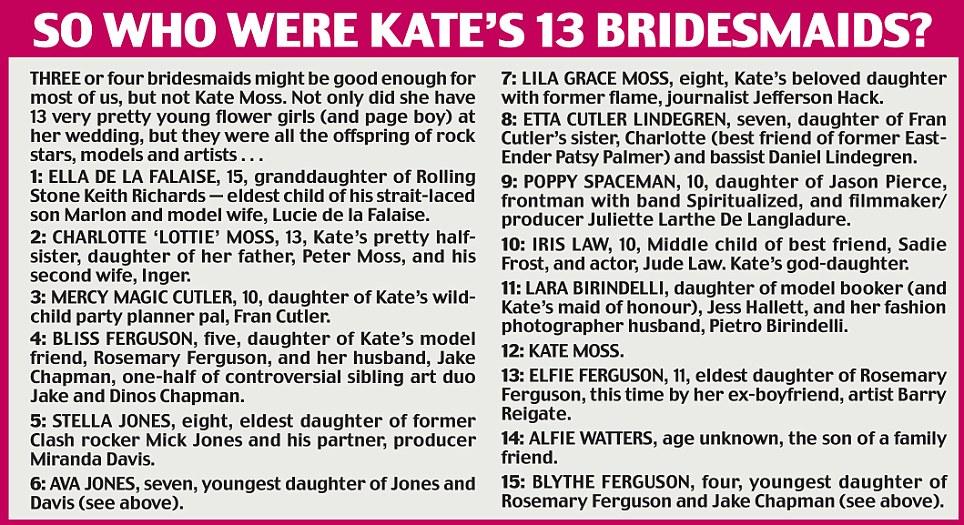 p21 so who were kate's 13 bridesmaids.jpg