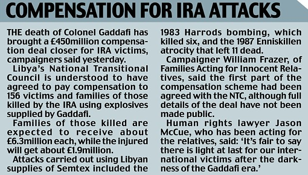 Compensation for IRA attacks