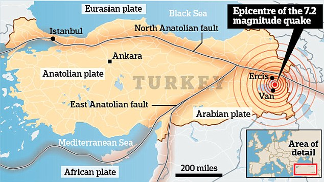 Quake prone: Turkey is particularly susceptible to seismic activity, with four tectonic plates within its borders. Sunday's quake occurred along the North Anatolian fault, which runs along the top of the country
