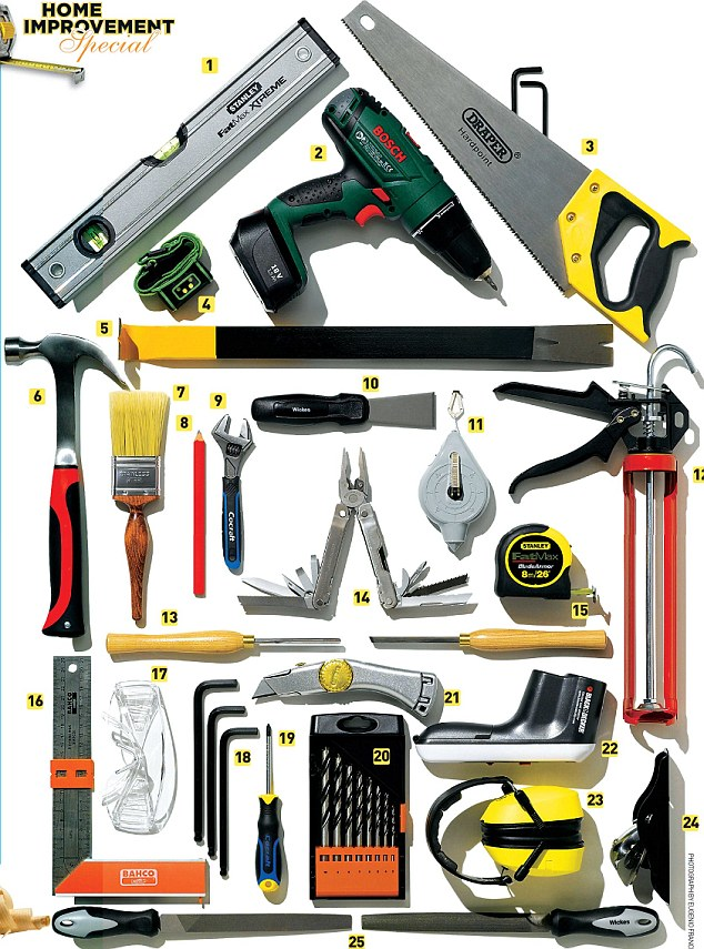 The 25 Essential Household Tools Daily Mail Online