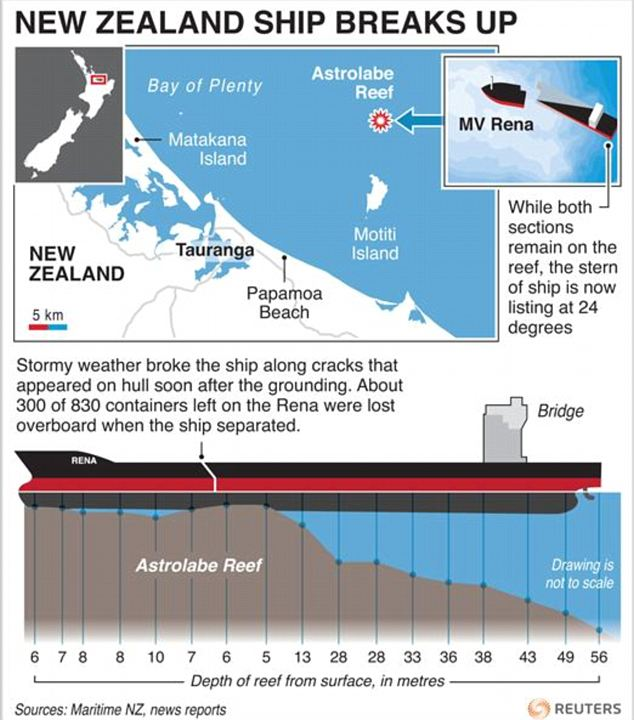 Map of New Zealand locating the Astrolabe reef where the container ship Rena broke apart on Sunday after running aground on Oct. 5 and spilling oil and cargo containers into the sea