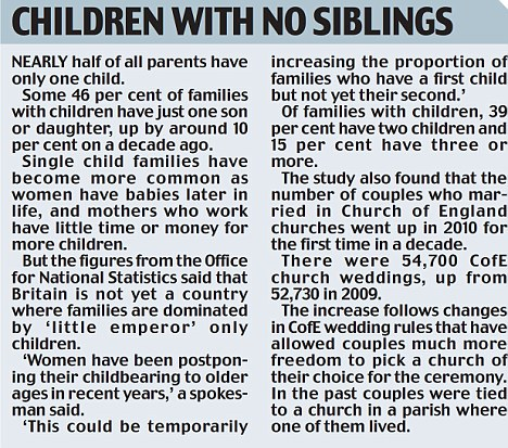Children with no siblings