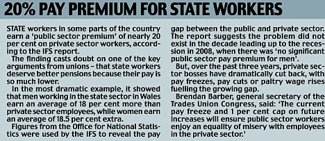 A 20 percent pay premium for state workers