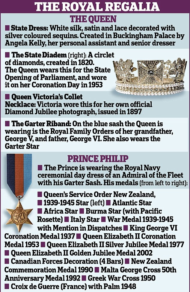 The royal regalia: What the Queen and Prince Philip are wearing in the new official photograph
