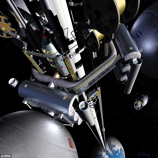 Plans: An elevator, like this one shown in this artist's impression, could be made using carbon fibre that travels from the Earth to a station 22,000 miles into the orbit