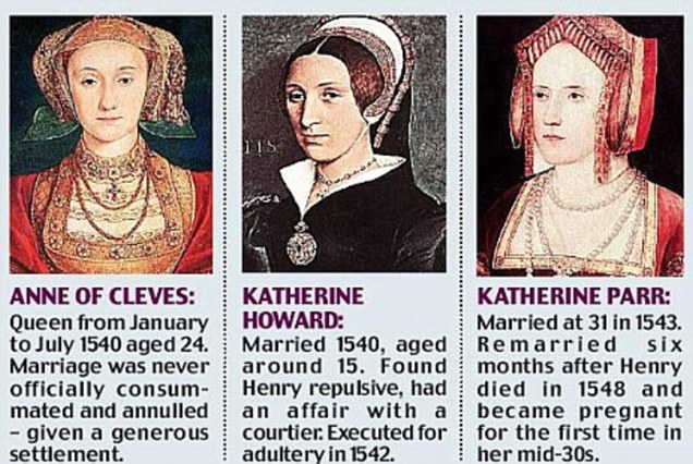 Henry VIII's six wives and what fate had in store for them