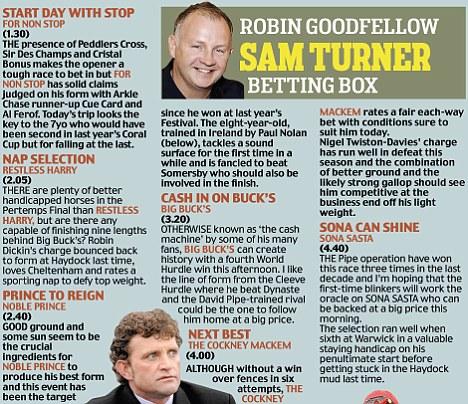 Betting box: Sam Turner