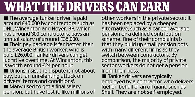 What the driver can earn