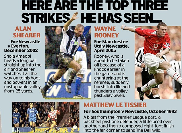 Crouch's favourites...