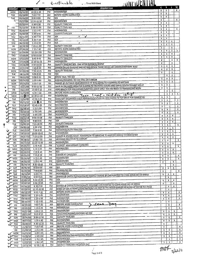 Sex spreadsheet: Kingfield provided detailed references of all her sexual encounters with McCann