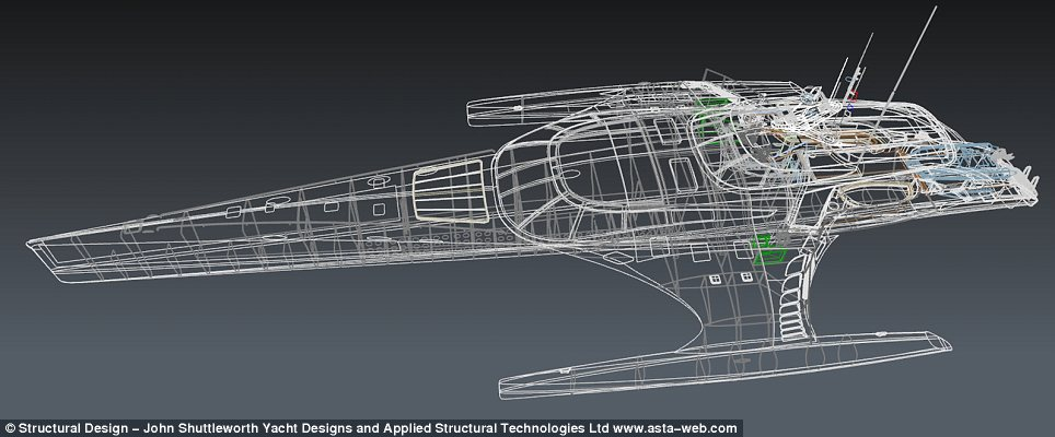 Blueprints: It was designed by Sussex-based yacht designer John Shuttleworth, a world-renowned boat architect