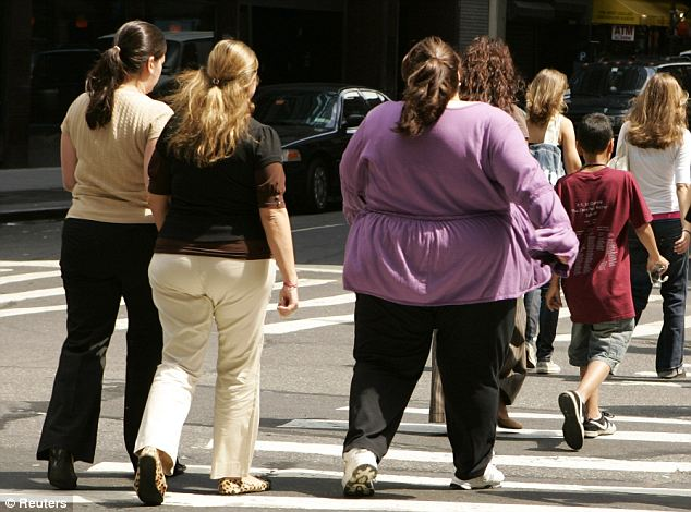 Growing: The percentage of obese Americans has tripled since 1960