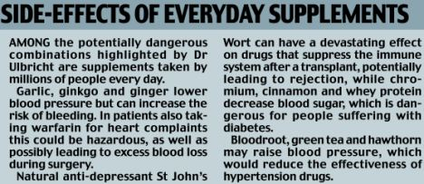 Potential side effects of everyday supplements