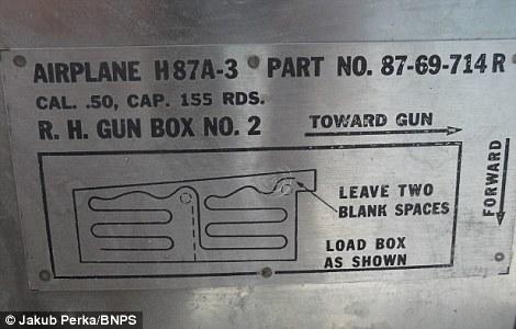 The Kittyhawk's gun loading instruction panel