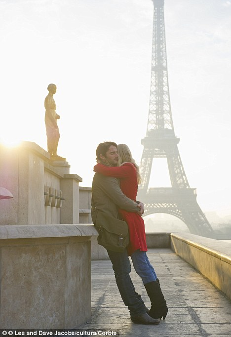 For 19 per cent of Americans, nothing beats a trip to a romantic city like Paris