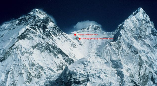 Trapped: 150 climbers were forced to queue in between these two points