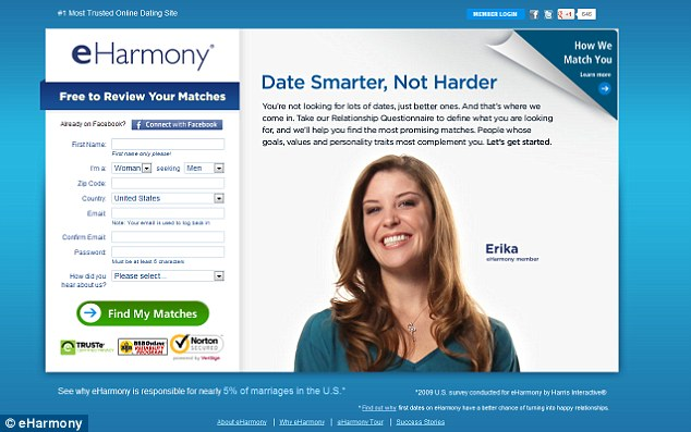 One of the women, of Australia, was duped by a man she met through online dating website eHarmony