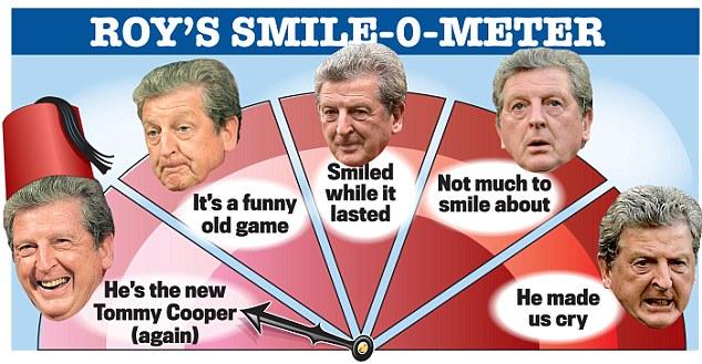 Smile: Hodgson