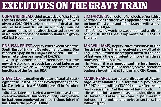 Executives on the gravy train