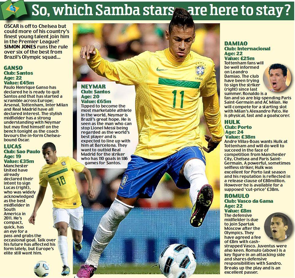 the samba stars