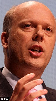 Chris Grayling is hotly tipped to take Duncan Smith's position as Work and Pensions Secretary, if the expected reshuffle takes place