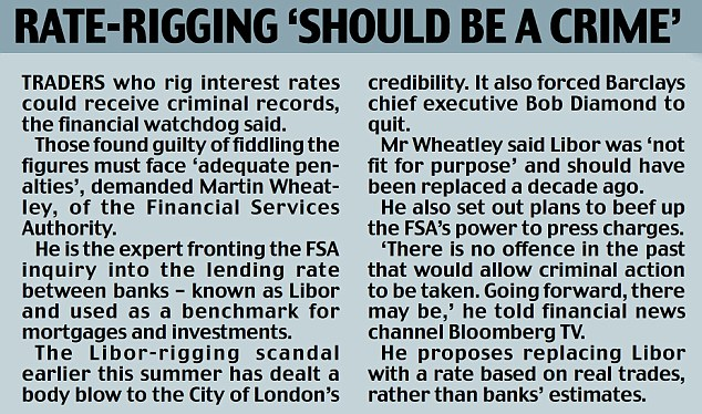Rate-rigging should be a crime, the financial watchdog has said