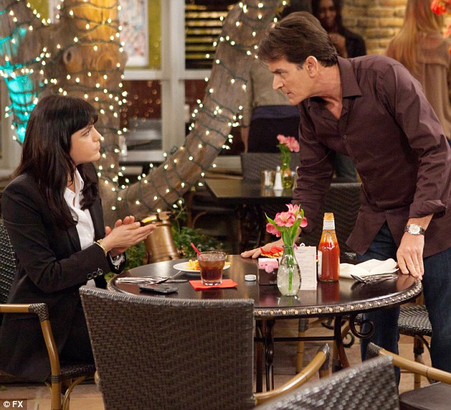 Co-stars: Selma Blair also takes centre stage alongside Charlie in Anger Management