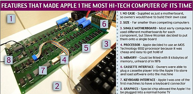 The Apple 1 was the most hi-tech product of its time - but users still had to supply their own case and keyboard