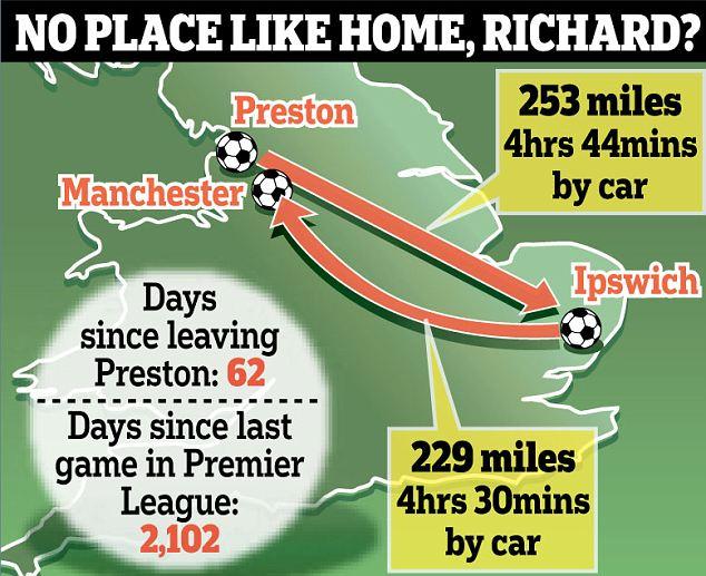 no place like home richard