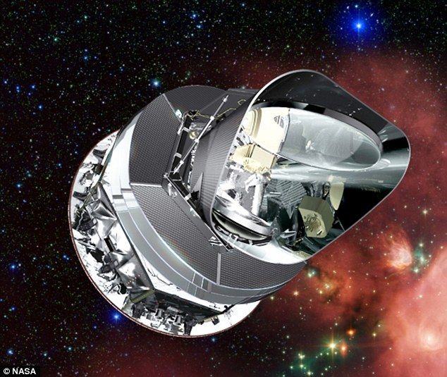 Planck produced its first all-sky image in 2010, and scientists are currently working to analyse and parse the various and complex elements