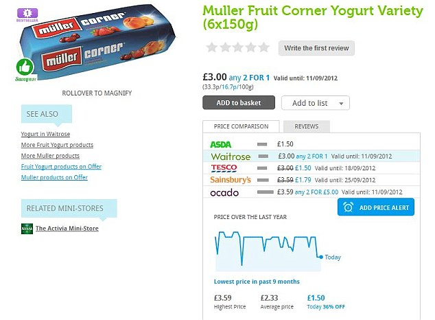 Price wars: The new tool from MySupermarket compares the price of a product across five supermarkets from the past yea