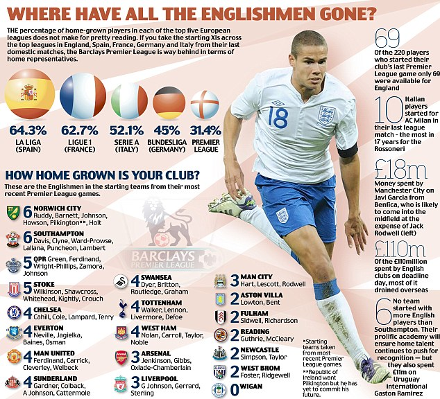 Where have all the Englishmen gone